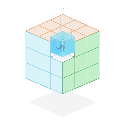 Grafiek_Integraties_REST-API