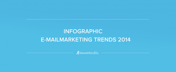 Emailmarketing trends 2014