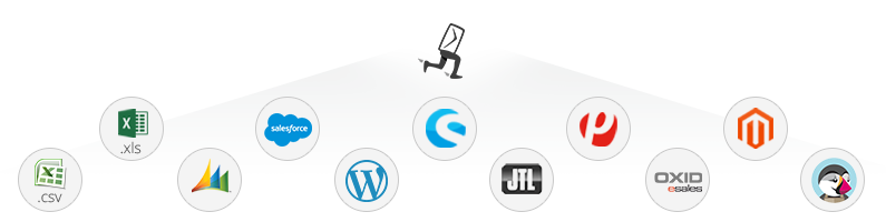 integraties nieuwsbrief software