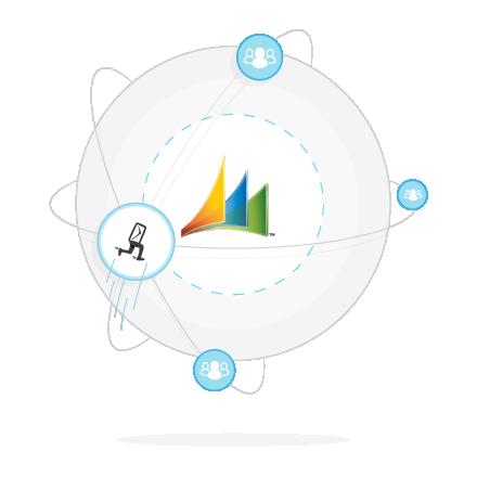 Microsoft Dynamics nieuwsbrief integratie