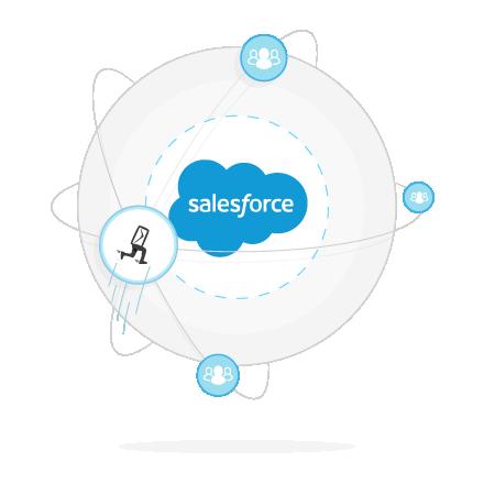Salesforce nieuwsbrief integratie