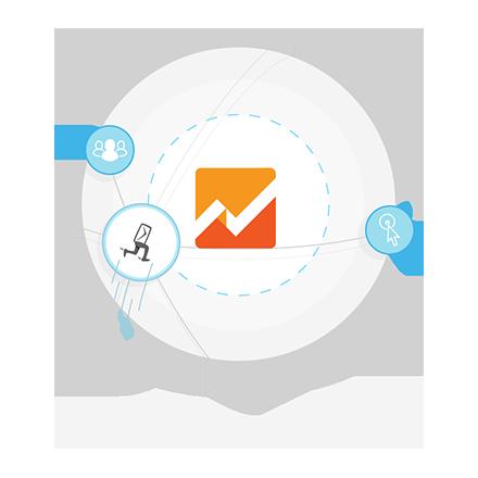 Functies Google Analytics