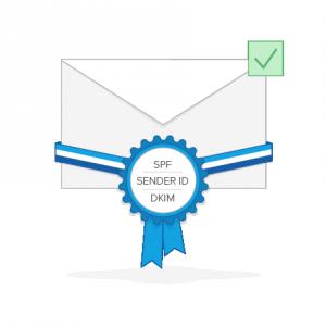 DKIM Sender-ID en SPF-signering