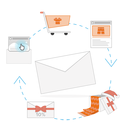 Lead generatie in e-mailmarketing