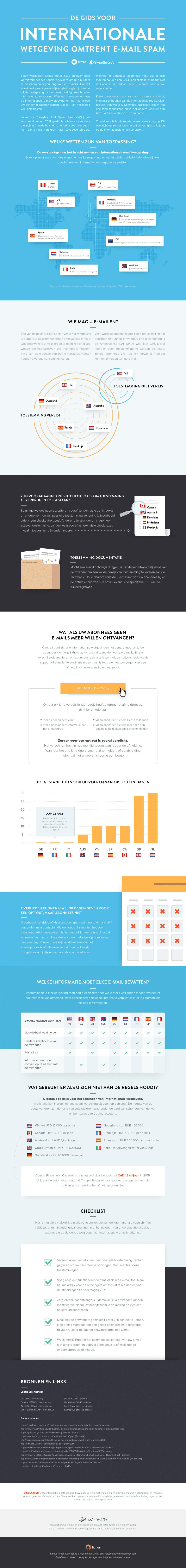 gids internationale e-mailwetgeving