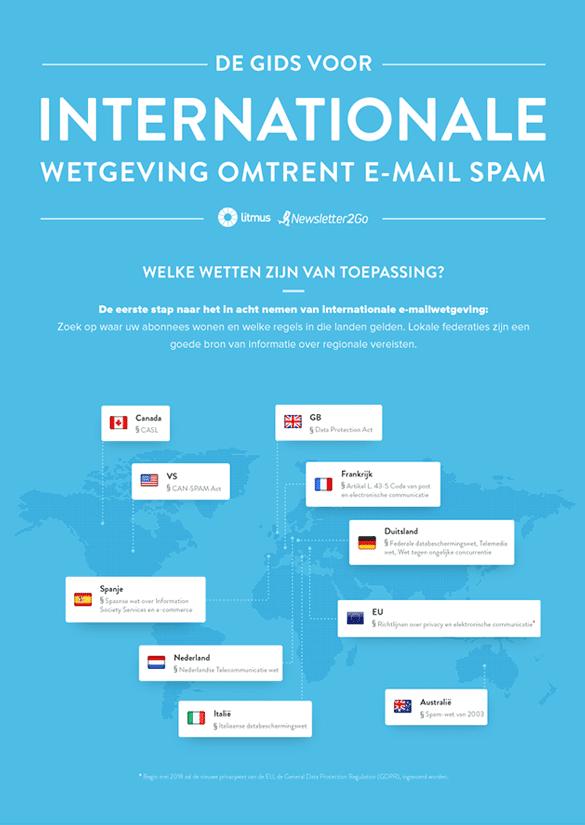 De gids over internationaal e-mailrecht