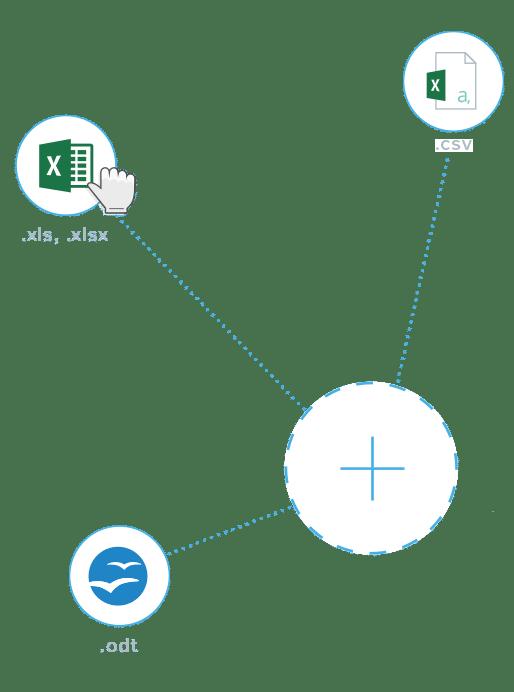 Functies nieuwsbrief software integraties