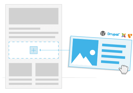 Inhoudovername integratie mogelijkheden