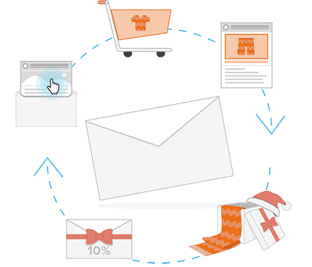 Lifecycle Mailings Newsletter2Go