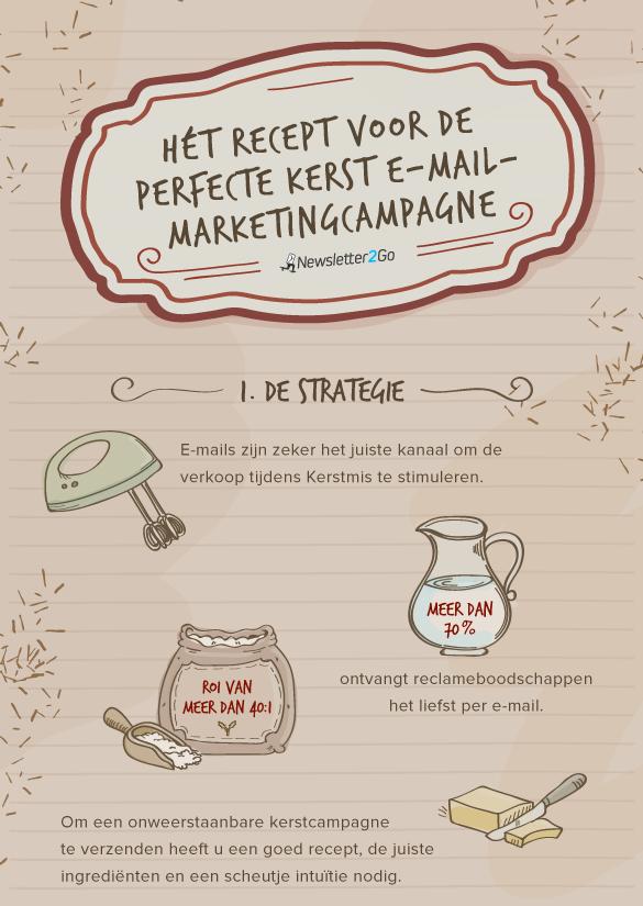 Recept perfecte kerst e-mailmarketingcampagne
