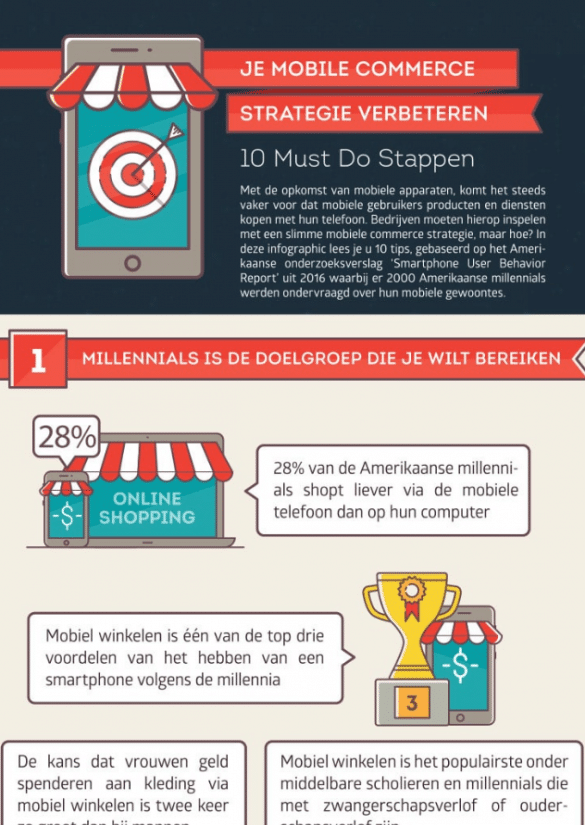 Mobiele ecommerce infographic